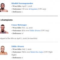 Urmareste istoricul campionilor UFC la categoria Lightweight
