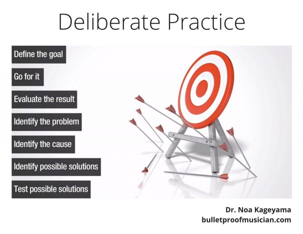 Cateva dintre elementele cele mai importante ale unui antrenament bazat pe Deliberate Practice